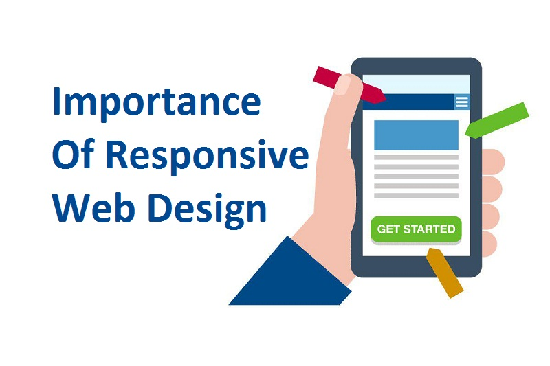 Just How Important Is Responsive Website Design Right Now?